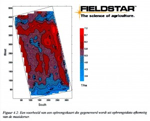 1998 MF Fieldstar yield map