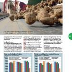 Boerderij-aardappelpool_vijf-afzetvormen